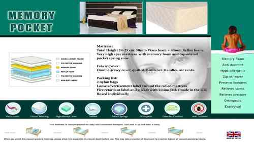 Memory pocket mattress